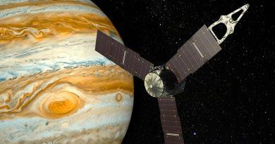 Юпитер   Фото: tdnu