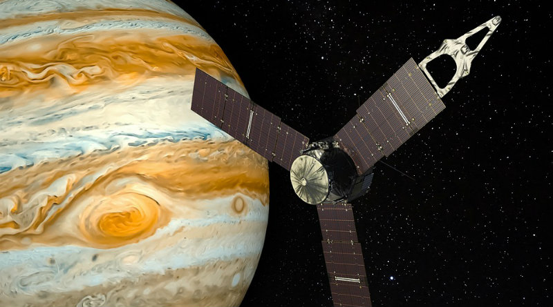 Юпитер | Фото: tdnu