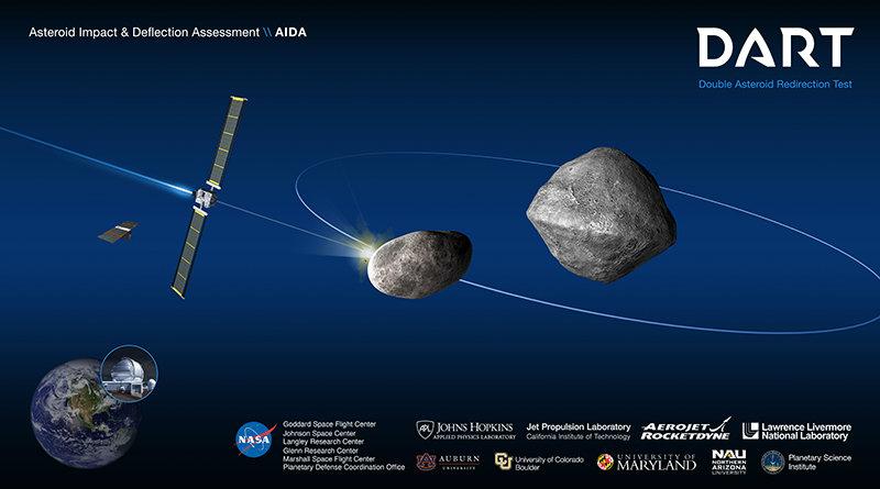 DART | Фото: NASA