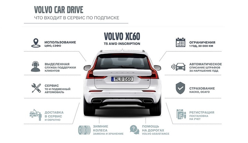 Volvo Car Drive